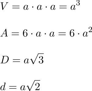 Công thức tính Thể tích và diện tích khối lập phương