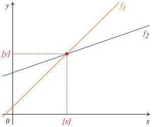 Hệ phương trình