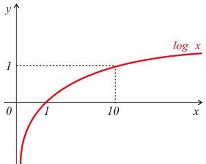Máy tính logarit-thap-phan