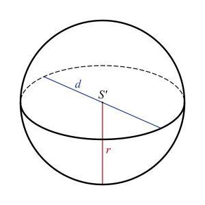 Thể tích và diện tích hình cầu