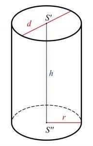 Thể tích và diện tích hình trụ tròn