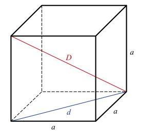 Thể tích và diện tích khối lập phương