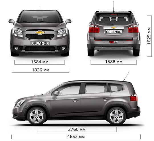 Kích thước cơ bản xe ô tô
